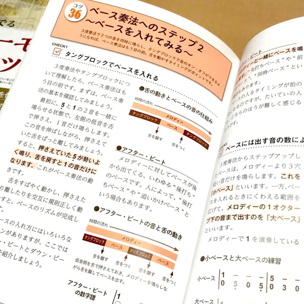 佐藤先生のメソッドを軸にしつつ、田邊さんが大事にしていることをわかりやすく解説しています。